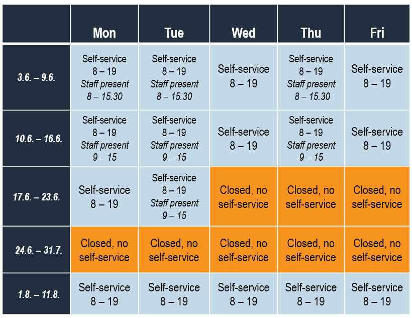 Oulainen summer opening hours